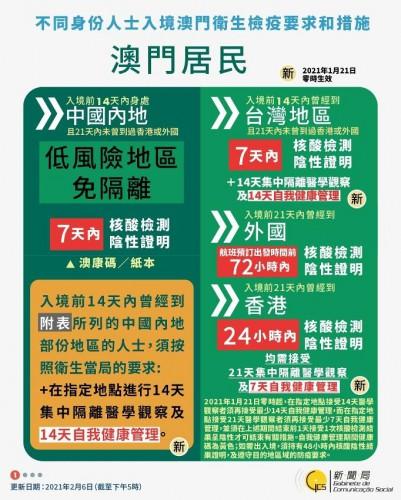 【圖文包】02月22日最新入境澳門衛生檢疫要求和措施